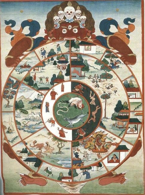 http://metahistory.org/images/TibetanWheelofLife.jpg